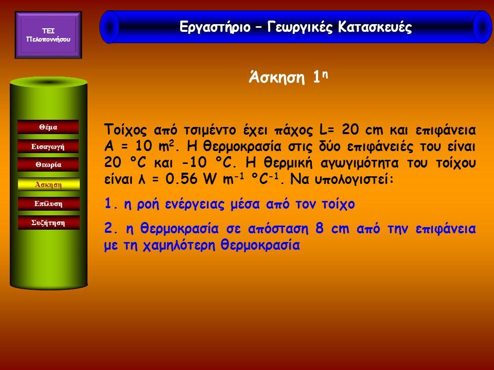 Εισαγωγή Άσκηση Επίλυση Συζήτηση Θέμα Θεωρία Τοίχος από τσιμέντο έχει πάχος L= 20 cm και επιφάνεια Α = 10 m 2. Η θερμοκρασία στις δύο επιφάνειές του ε