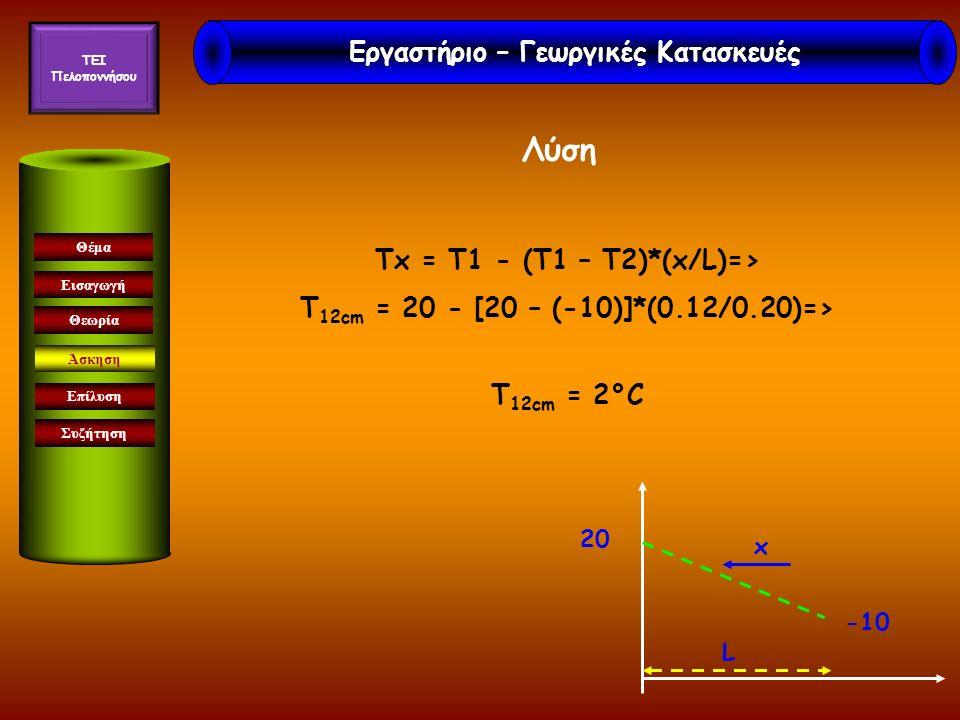 Εισαγωγή Άσκηση Επίλυση Συζήτηση Θέμα Θεωρία Λύση L 20 -10 x Τx = Τ1 - (Τ1 – Τ2)*(x/L)=> T 12cm = 20 - [20 – (-10)]*(0.12/0.20)=> T 12cm = 2°C Εργαστή