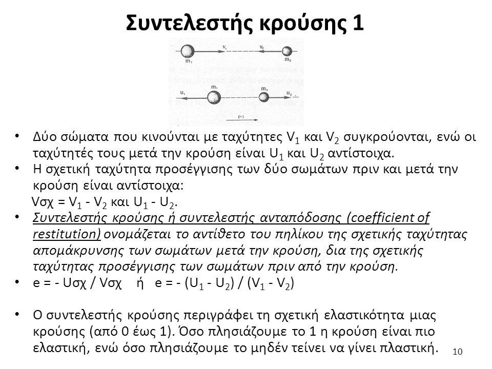 Συντελεστής κρούσης 1 Δύο σώματα που κινούνται με ταχύτητες V 1 και V 2 συγκρούονται, ενώ οι ταχύτητές τους μετά την κρούση είναι U 1 και U 2 αντίστοιχα.