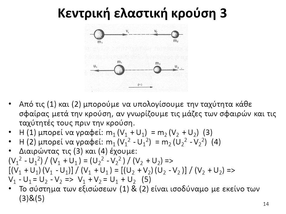 Κεντρική ελαστική κρούση 3 Από τις (1) και (2) μπορούμε να υπολογίσουμε την ταχύτητα κάθε σφαίρας μετά την κρούση, αν γνωρίζουμε τις μάζες των σφαιρών και τις ταχύτητές τους πριν την κρούση.