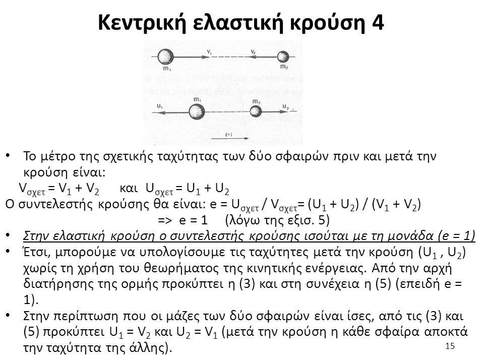 Κεντρική ελαστική κρούση 4 Το μέτρο της σχετικής ταχύτητας των δύο σφαιρών πριν και μετά την κρούση είναι: V σχετ = V 1 + V 2 και U σχετ = U 1 + U 2 Ο συντελεστής κρούσης θα είναι: e = U σχετ / V σχετ = (U 1 + U 2 ) / (V 1 + V 2 ) => e = 1 (λόγω της εξισ.