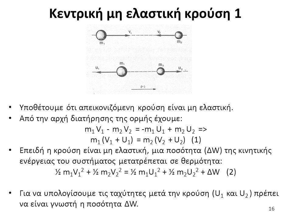 Κεντρική μη ελαστική κρούση 1 Υποθέτουμε ότι απεικονιζόμενη κρούση είναι μη ελαστική.