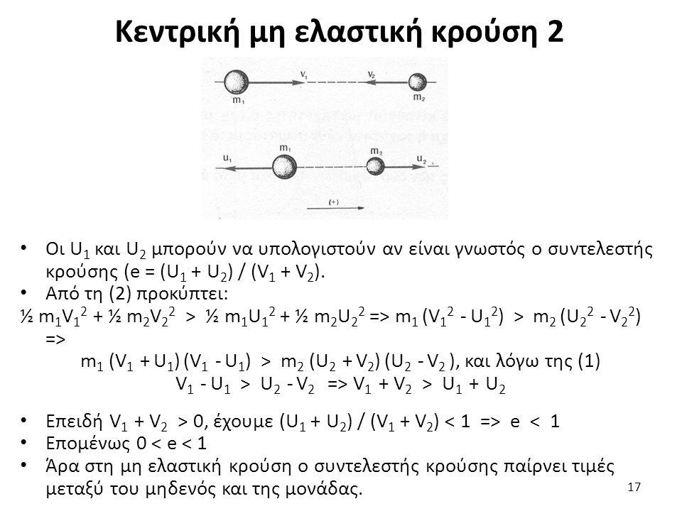 Κεντρική μη ελαστική κρούση 2 Οι U 1 και U 2 μπορούν να υπολογιστούν αν είναι γνωστός ο συντελεστής κρούσης (e = (U 1 + U 2 ) / (V 1 + V 2 ).