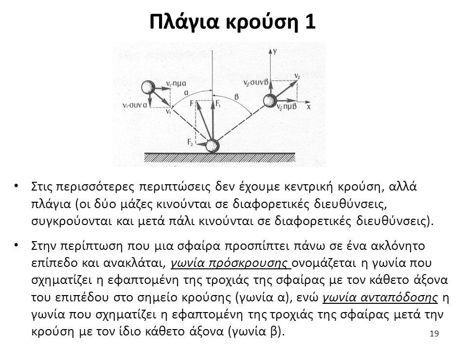 Πλάγια κρούση 1 Στις περισσότερες περιπτώσεις δεν έχουμε κεντρική κρούση, αλλά πλάγια (οι δύο μάζες κινούνται σε διαφορετικές διευθύνσεις, συγκρούονται και μετά πάλι κινούνται σε διαφορετικές διευθύνσεις).