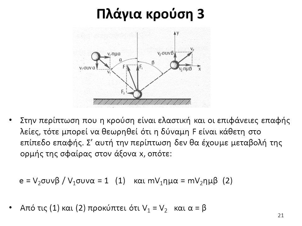 Πλάγια κρούση 3 Στην περίπτωση που η κρούση είναι ελαστική και οι επιφάνειες επαφής λείες, τότε μπορεί να θεωρηθεί ότι η δύναμη F είναι κάθετη στο επίπεδο επαφής.