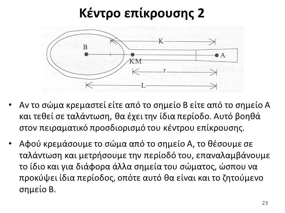 Κέντρο επίκρουσης 2 Αν το σώμα κρεμαστεί είτε από το σημείο Β είτε από το σημείο Α και τεθεί σε ταλάντωση, θα έχει την ίδια περίοδο.