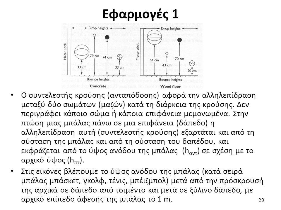 Εφαρμογές 1 29 Ο συντελεστής κρούσης (ανταπόδοσης) αφορά την αλληλεπίδραση μεταξύ δύο σωμάτων (μαζών) κατά τη διάρκεια της κρούσης.