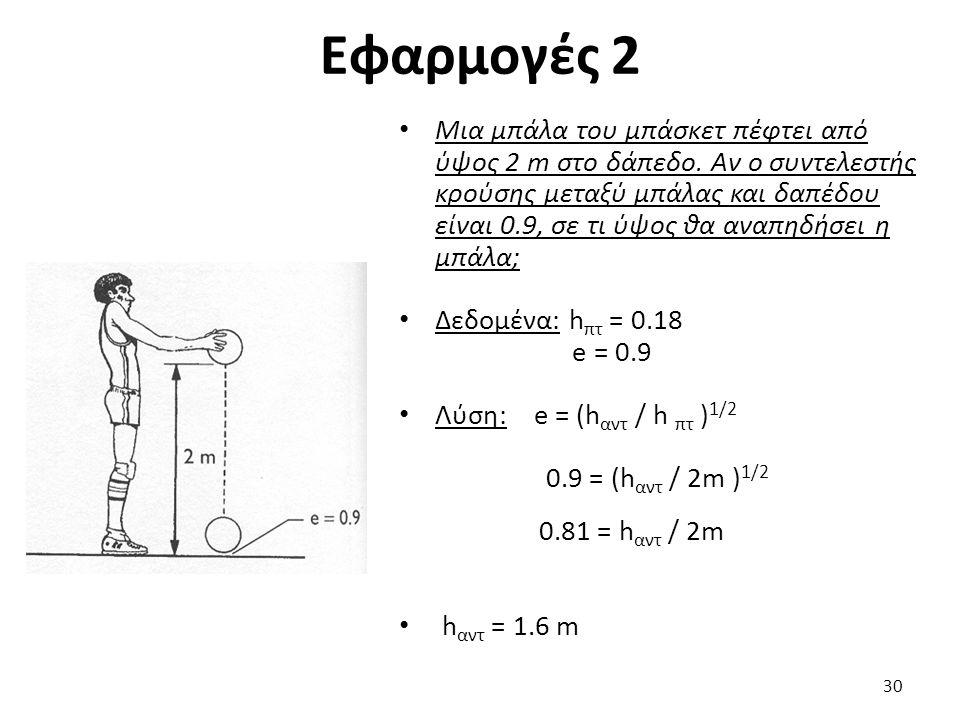Εφαρμογές 2 30 Μια μπάλα του μπάσκετ πέφτει από ύψος 2 m στο δάπεδο.