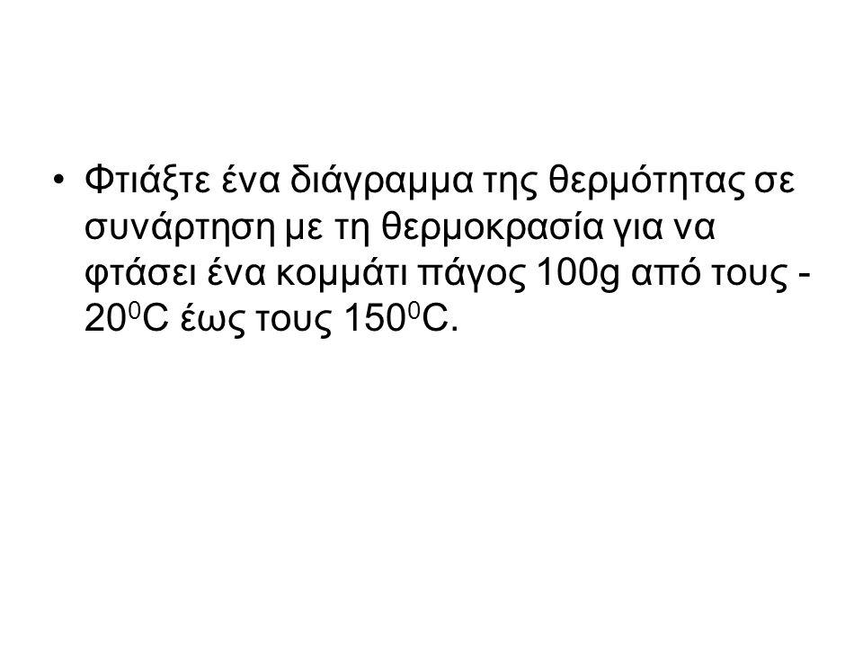Φτιάξτε ένα διάγραμμα της θερμότητας σε συνάρτηση με τη θερμοκρασία για να φτάσει ένα κομμάτι πάγος 100g από τους - 20 0 C έως τους 150 0 C.