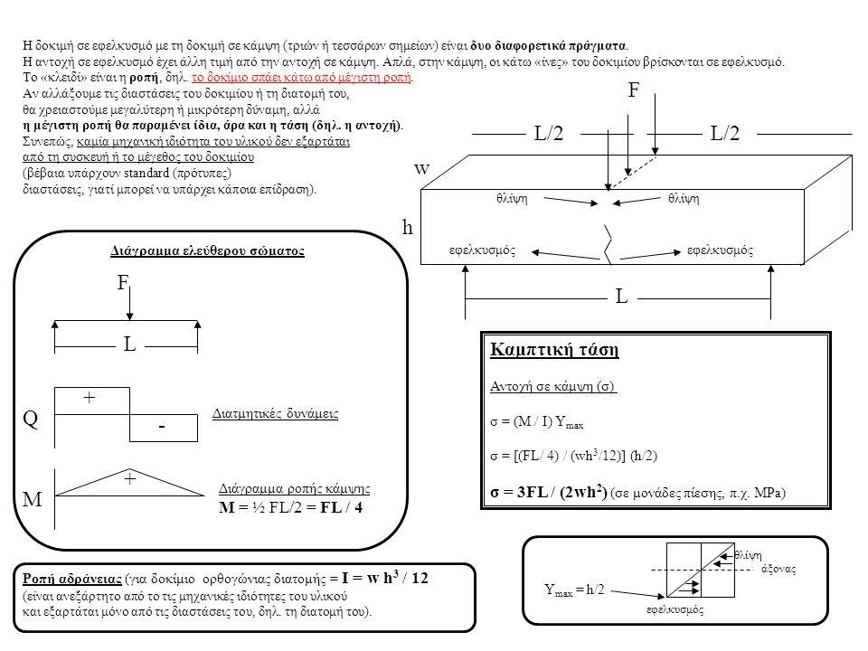h w L F Η δοκιμή σε εφελκυσμό με τη δοκιμή σε κάμψη (τριών ή τεσσάρων σημείων) είναι δυο διαφορετικά πράγματα. Η αντοχή σε εφελκυσμό έχει άλλη τιμή απ