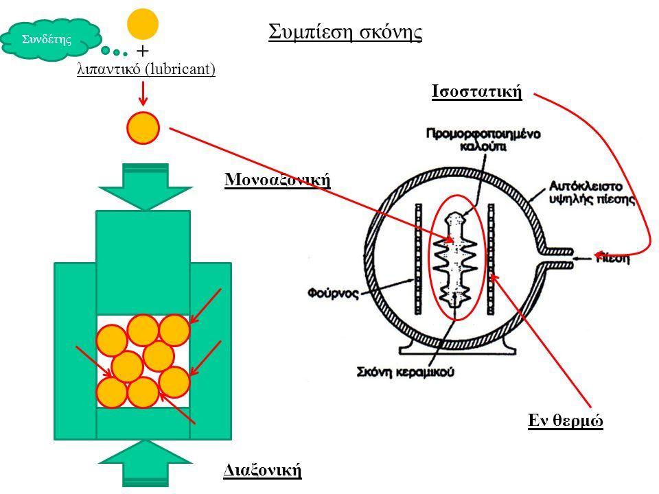 + λιπαντικό (lubricant) Συμπίεση σκόνης Διαξονική Μονοαξονική Ισοστατική Συνδέτης Εν θερμώ