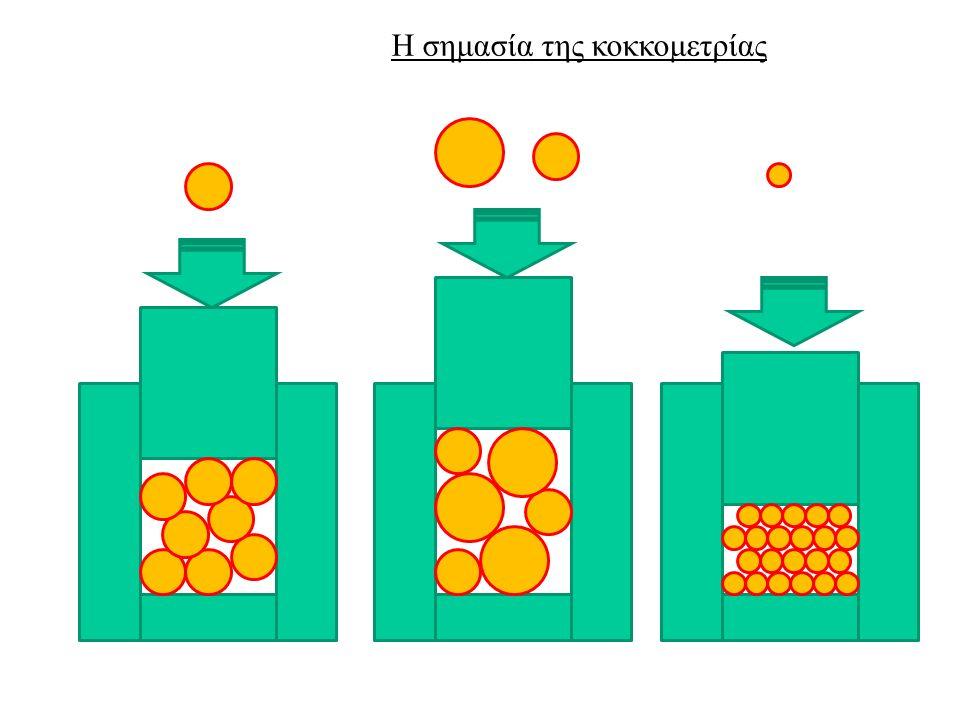 Πυροσυσσωμάτωση (sintering) T s ~0.80T m Συνδέτης (binder) Υαλώδης φάση Συνδέτης (binder) Al 2 Ο 3 + MgO  ευτηκτικό   T s 70% πορώδες 3-5% πορώδες  Συρρίκνωση κλείνουν οι πόροι