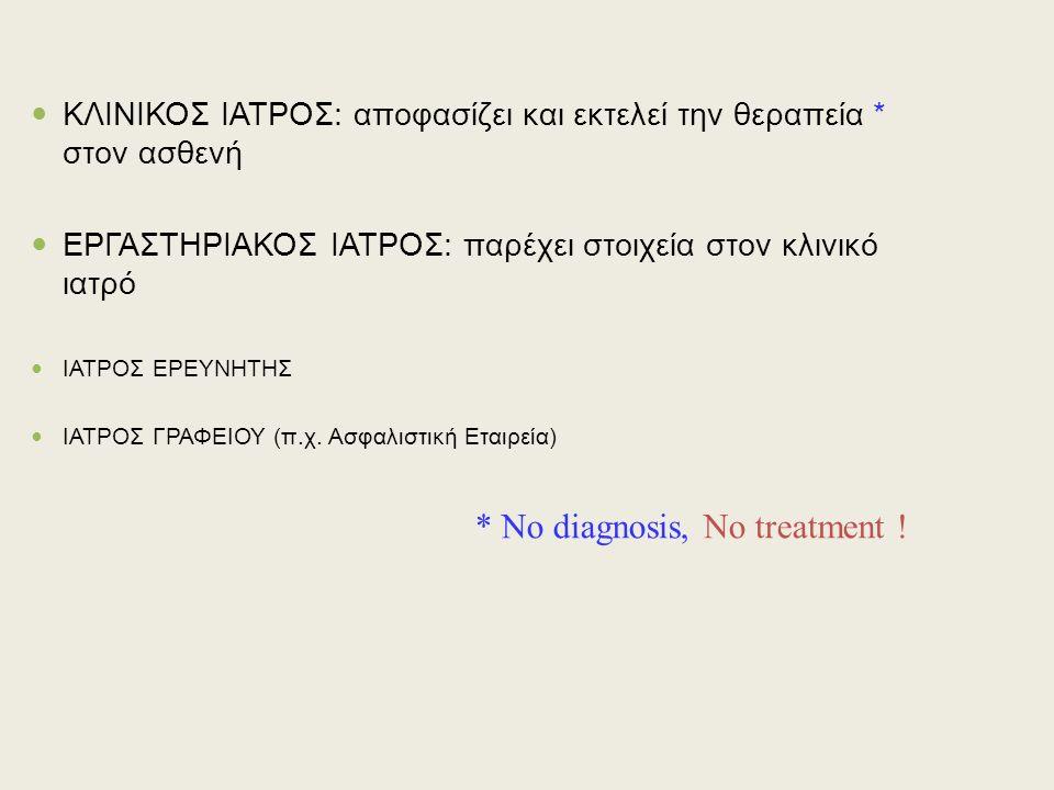 ΚΛΙΝΙΚΟΣ ΙΑΤΡΟΣ: αποφασίζει και εκτελεί την θεραπεία * στον ασθενή ΕΡΓΑΣΤΗΡΙΑΚΟΣ ΙΑΤΡΟΣ: παρέχει στοιχεία στον κλινικό ιατρό ΙΑΤΡΟΣ ΕΡΕΥΝΗΤΗΣ ΙΑΤΡΟΣ ΓΡΑΦΕΙΟΥ (π.χ.