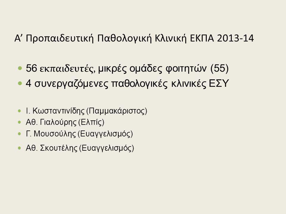 Α' Προπαιδευτική Παθολογική Κλινική ΕΚΠΑ 2013-14 56 εκπαιδευτές, μικρές ομάδες φοιτητών (55) 4 συνεργαζόμενες παθολογικές κλινικές ΕΣΥ Ι.