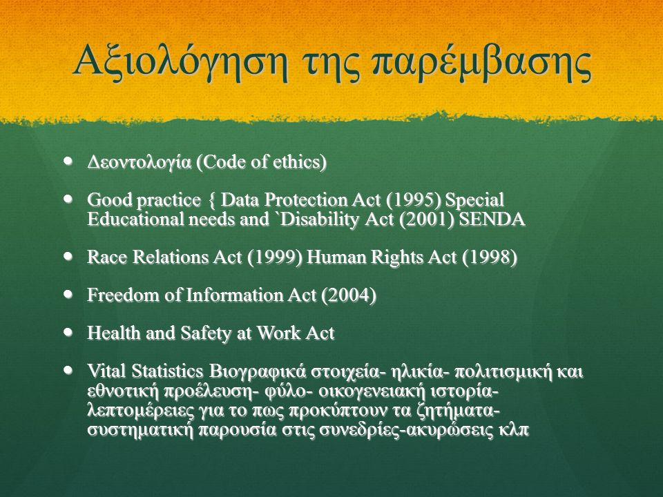 Αξιολόγηση της παρέμβασης Δεοντολογία (Code of ethics) Δεοντολογία (Code of ethics) Good practice { Data Protection Act (1995) Special Educational needs and `Disability Act (2001) SENDA Good practice { Data Protection Act (1995) Special Educational needs and `Disability Act (2001) SENDA Race Relations Act (1999) Human Rights Act (1998) Race Relations Act (1999) Human Rights Act (1998) Freedom of Information Act (2004) Freedom of Information Act (2004) Health and Safety at Work Act Health and Safety at Work Act Vital Statistics Βιογραφικά στοιχεία- ηλικία- πολιτισμική και εθνοτική προέλευση- φύλο- οικογενειακή ιστορία- λεπτομέρειες για το πως προκύπτουν τα ζητήματα- συστηματική παρουσία στις συνεδρίες-ακυρώσεις κλπ Vital Statistics Βιογραφικά στοιχεία- ηλικία- πολιτισμική και εθνοτική προέλευση- φύλο- οικογενειακή ιστορία- λεπτομέρειες για το πως προκύπτουν τα ζητήματα- συστηματική παρουσία στις συνεδρίες-ακυρώσεις κλπ