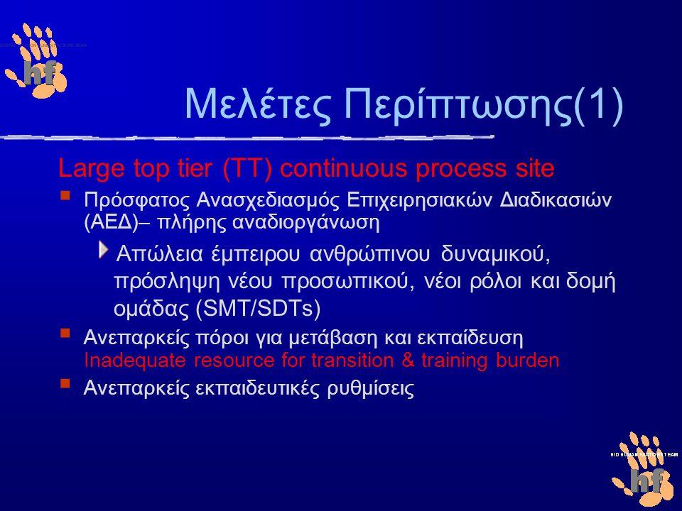 Μελέτες Περίπτωσης(1) Large top tier (TT) continuous process site  Πρόσφατος Ανασχεδιασμός Επιχειρησιακών Διαδικασιών (ΑΕΔ)– πλήρης αναδιοργάνωση Απώ