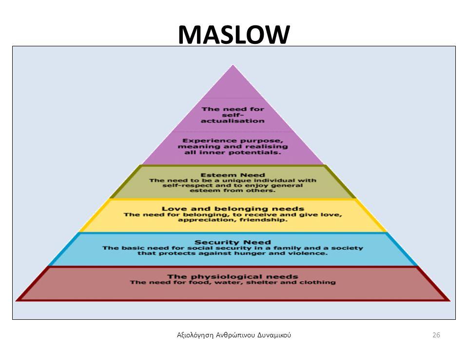 MASLOW Αξιολόγηση Ανθρώπινου Δυναμικού26