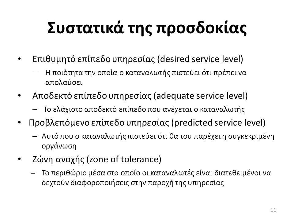 Συστατικά της προσδοκίας Επιθυμητό επίπεδο υπηρεσίας (desired service level) – Η ποιότητα την οποία ο καταναλωτής πιστεύει ότι πρέπει να απολαύσει Αποδεκτό επίπεδο υπηρεσίας (adequate service level) – Το ελάχιστο αποδεκτό επίπεδο που ανέχεται ο καταναλωτής Προβλεπόμενο επίπεδο υπηρεσίας (predicted service level) – Αυτό που ο καταναλωτής πιστεύει ότι θα του παρέχει η συγκεκριμένη οργάνωση Ζώνη ανοχής (zone of tolerance) – Το περιθώριο μέσα στο οποίο οι καταναλωτές είναι διατεθειμένοι να δεχτούν διαφοροποιήσεις στην παροχή της υπηρεσίας 11