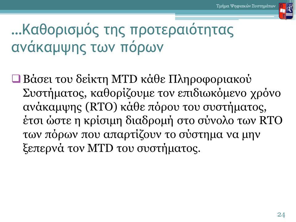 …Καθορισμός της προτεραιότητας ανάκαμψης των πόρων  Βάσει του δείκτη MTD κάθε Πληροφοριακού Συστήματος, καθορίζουμε τον επιδιωκόμενο χρόνο ανάκαμψης (RTO) κάθε πόρου του συστήματος, έτσι ώστε η κρίσιμη διαδρομή στο σύνολο των RTO των πόρων που απαρτίζουν το σύστημα να μην ξεπερνά τον MTD του συστήματος.