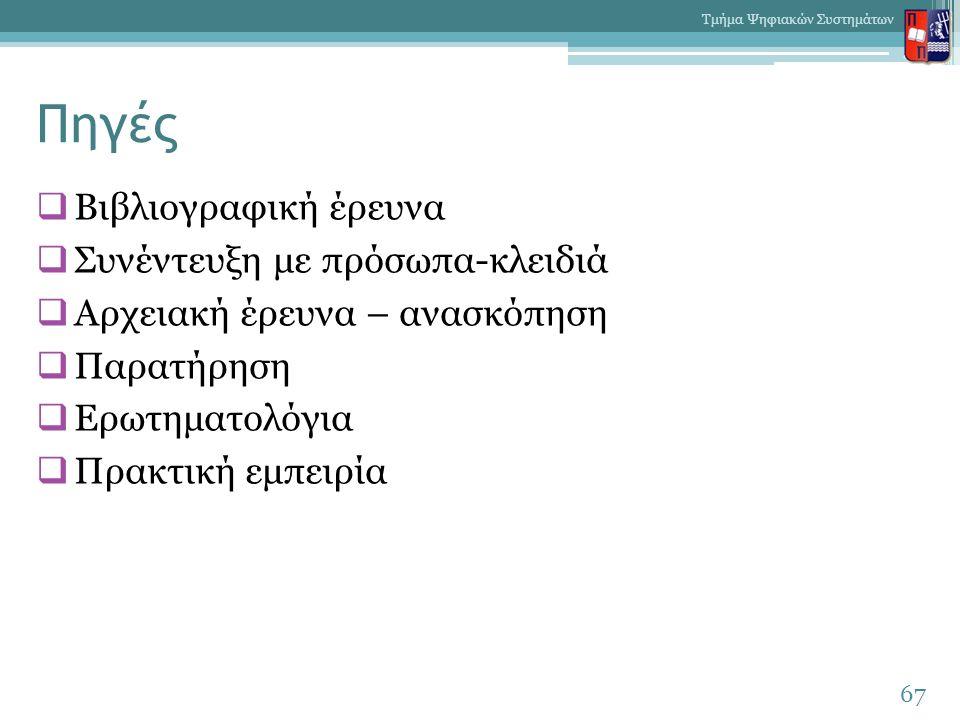 Πηγές  Βιβλιογραφική έρευνα  Συνέντευξη με πρόσωπα-κλειδιά  Αρχειακή έρευνα – ανασκόπηση  Παρατήρηση  Ερωτηματολόγια  Πρακτική εμπειρία 67 Τμήμα Ψηφιακών Συστημάτων