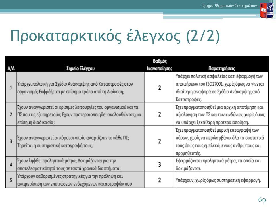 Προκαταρκτικός έλεγχος (2/2) 69 Τμήμα Ψηφιακών Συστημάτων