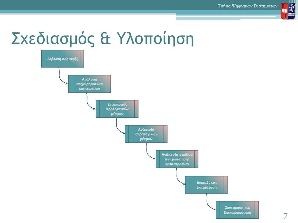 …Αξιολόγηση επιπτώσεων… 18 Τμήμα Ψηφιακών Συστημάτων Τύπος επιπτώσεων Βαθμός επίπτωσης ΧαμηλόςΜέσοςΥψηλός Λειτουργικές- Παραγωγικές Ελάχιστη έως μηδενική επίπτωση στην παραγωγικότητα του οργανισμού.