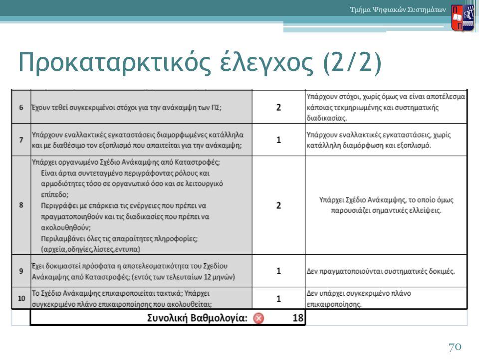 Προκαταρκτικός έλεγχος (2/2) 70 Τμήμα Ψηφιακών Συστημάτων