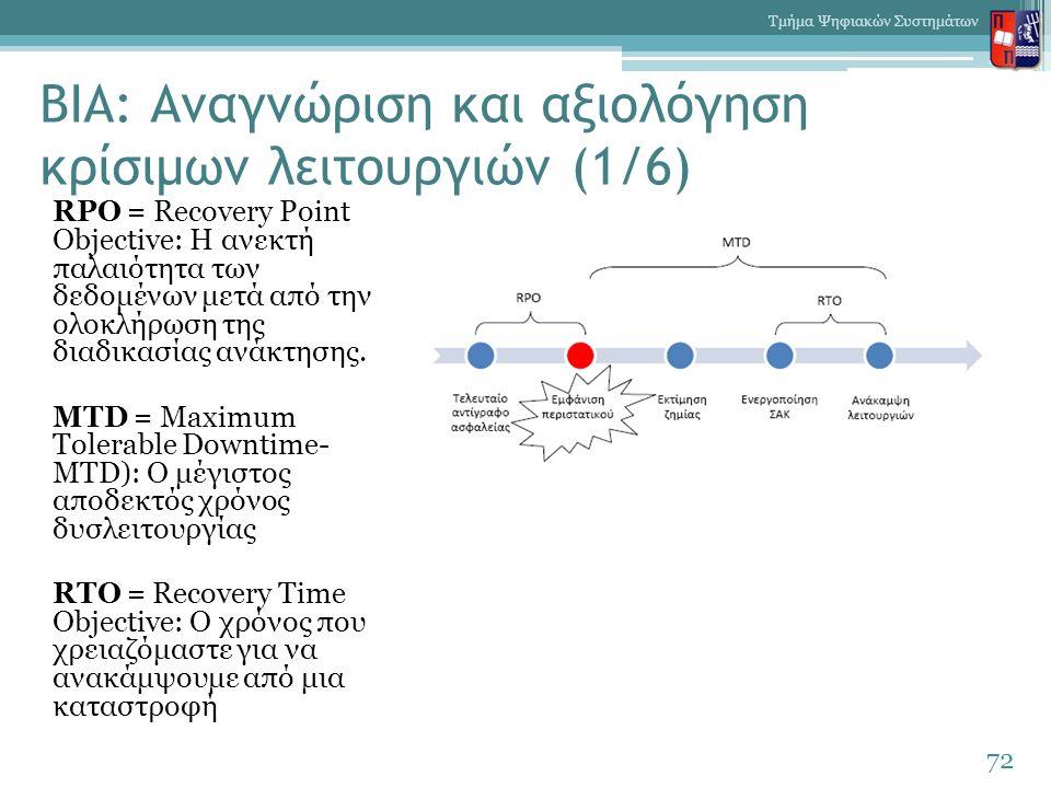 BIA: Αναγνώριση και αξιολόγηση κρίσιμων λειτουργιών (1/6) RPO = Recovery Point Objective: H ανεκτή παλαιότητα των δεδομένων μετά από την ολοκλήρωση της διαδικασίας ανάκτησης.
