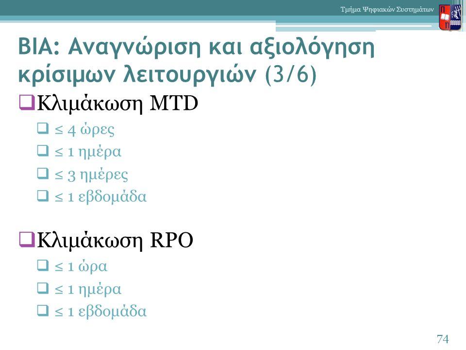 BIA: Αναγνώριση και αξιολόγηση κρίσιμων λειτουργιών (3/6)  Κλιμάκωση MTD  ≤ 4 ώρες  ≤ 1 ημέρα  ≤ 3 ημέρες  ≤ 1 εβδομάδα  Κλιμάκωση RPO  ≤ 1 ώρα  ≤ 1 ημέρα  ≤ 1 εβδομάδα 74 Τμήμα Ψηφιακών Συστημάτων