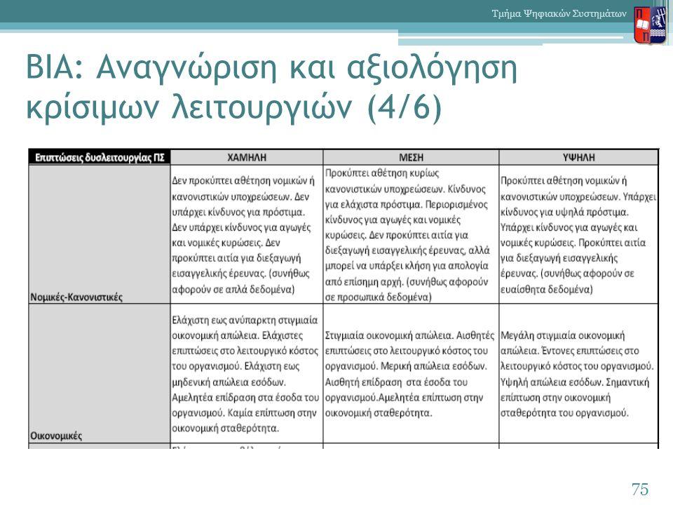 BIA: Αναγνώριση και αξιολόγηση κρίσιμων λειτουργιών (4/6) 75 Τμήμα Ψηφιακών Συστημάτων