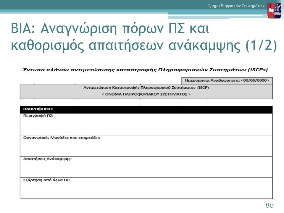 BIA: Αναγνώριση πόρων ΠΣ και καθορισμός απαιτήσεων ανάκαμψης (1/2) 80 Τμήμα Ψηφιακών Συστημάτων