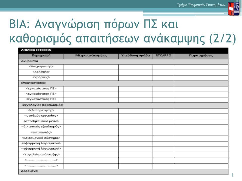 BIA: Αναγνώριση πόρων ΠΣ και καθορισμός απαιτήσεων ανάκαμψης (2/2) 81 Τμήμα Ψηφιακών Συστημάτων