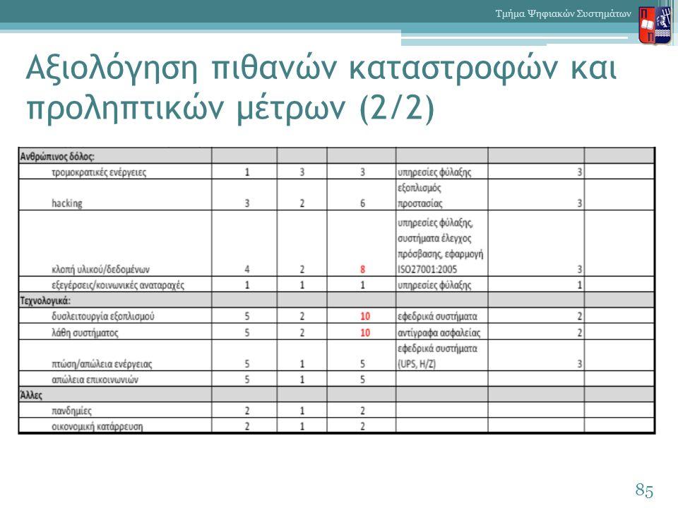 Αξιολόγηση πιθανών καταστροφών και προληπτικών μέτρων (2/2) 85 Τμήμα Ψηφιακών Συστημάτων