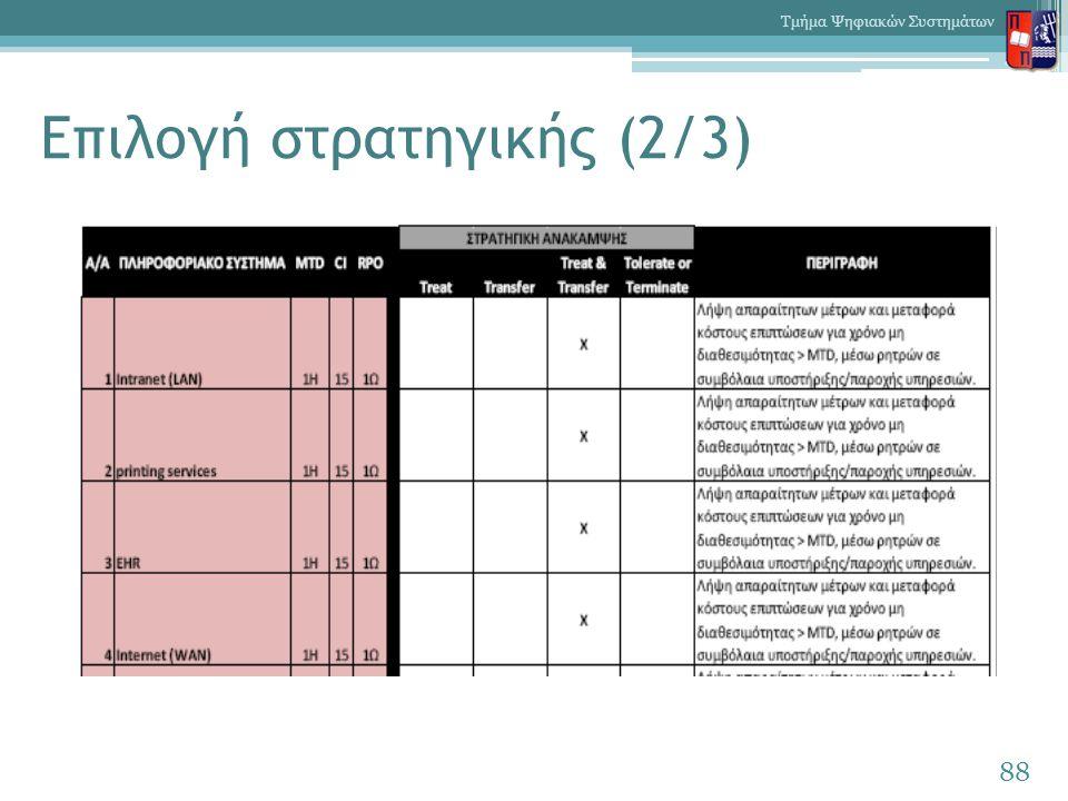 Επιλογή στρατηγικής (2/3) 88 Τμήμα Ψηφιακών Συστημάτων