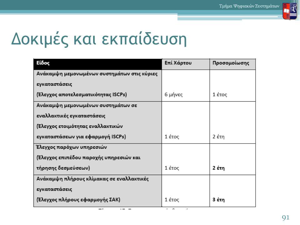 Δοκιμές και εκπαίδευση 91 Τμήμα Ψηφιακών Συστημάτων
