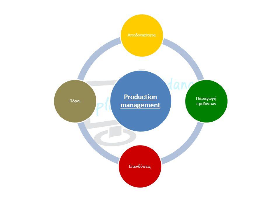 Production management Αποδοτικότητα Παραγωγή προϊόντων ΕπενδύσειςΠόροι
