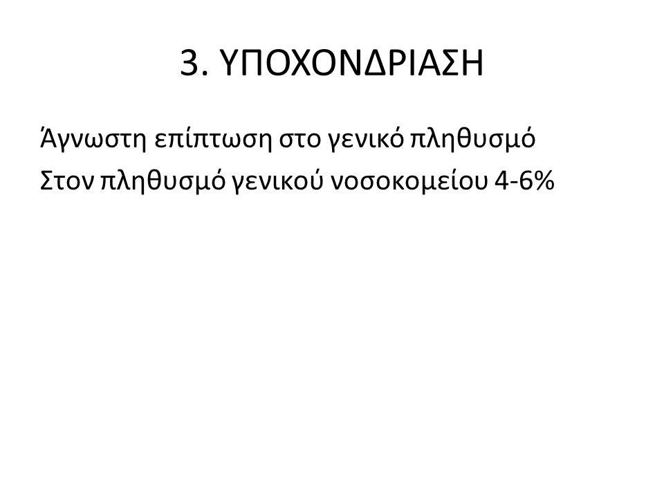 3. ΥΠΟΧΟΝΔΡΙΑΣΗ Άγνωστη επίπτωση στο γενικό πληθυσμό Στον πληθυσμό γενικού νοσοκομείου 4-6%