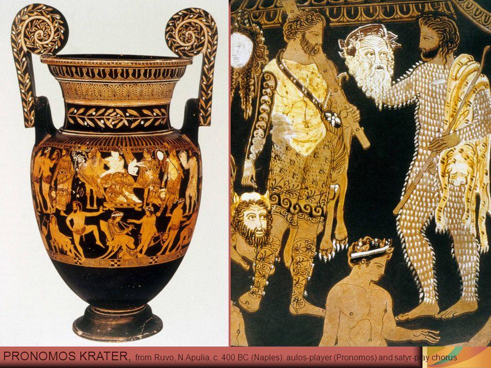 Ο Χώρος Το αρχαίο θέατρο του Διονύσου