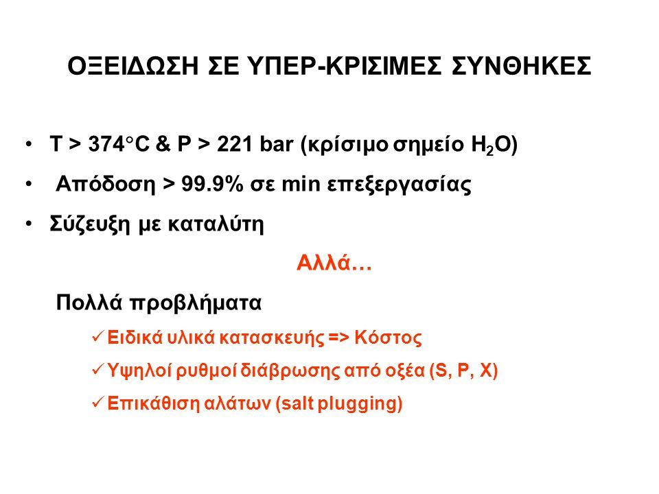 ΟΞΕΙΔΩΣΗ ΣΕ ΥΠΕΡ-ΚΡΙΣΙΜΕΣ ΣΥΝΘΗΚΕΣ T > 374  C & P > 221 bar (κρίσιμο σημείο H 2 O) Απόδοση > 99.9% σε min επεξεργασίας Σύζευξη με καταλύτη Αλλά… Πολλά προβλήματα Ειδικά υλικά κατασκευής => Κόστος Υψηλοί ρυθμοί διάβρωσης από οξέα (S, P, X) Επικάθιση αλάτων (salt plugging)