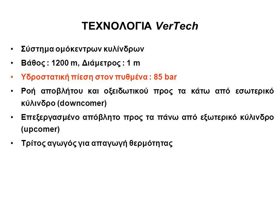 ΤΕΧΝΟΛΟΓΙΑ VerTech Σύστημα ομόκεντρων κυλίνδρων Βάθος : 1200 m, Διάμετρος : 1 m Υδροστατική πίεση στον πυθμένα : 85 bar Ροή αποβλήτου και οξειδωτικού προς τα κάτω από εσωτερικό κύλινδρο (downcomer) Επεξεργασμένο απόβλητο προς τα πάνω από εξωτερικό κύλινδρο (upcomer) Τρίτος αγωγός για απαγωγή θερμότητας