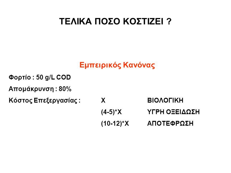 ΤΕΛΙΚΑ ΠΟΣΟ ΚΟΣΤΙΖΕΙ ? Κόστος εξαρτάται από : Συνθήκες Λειτουργίας Απόδοση Εμπειρικός Κανόνας Φορτίο : 50 g/L COD Απομάκρυνση : 80% Κόστος Επεξεργασία