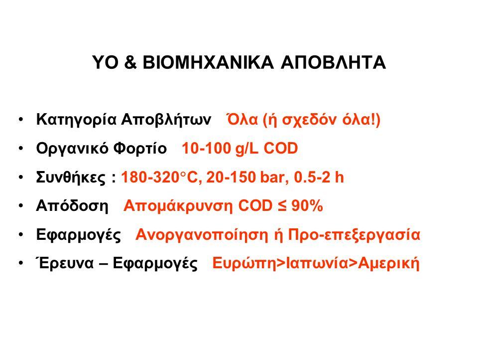 ΠΑΡΑΔΕΙΓΜΑΤΑ ΕΦΑΡΜΟΓΩΝ ΤΕΧΝΟΛΟΓΙΑΕΦΑΡΜΟΓΗ ZimproΑπόβλητα & Ιλύς VerTechΑπόβλητα & Ιλύς Loprox - BayerΑπόβλητα με Fe 2+ Ciba GeigyΑπόβλητα με Cu 2+ Athos - VivendiΙλύς με Cu 2+ Osaka GasΑπόβλητα & Ιλύς με ευγενή μέταλλα KuritaΑμμωνία με Pt