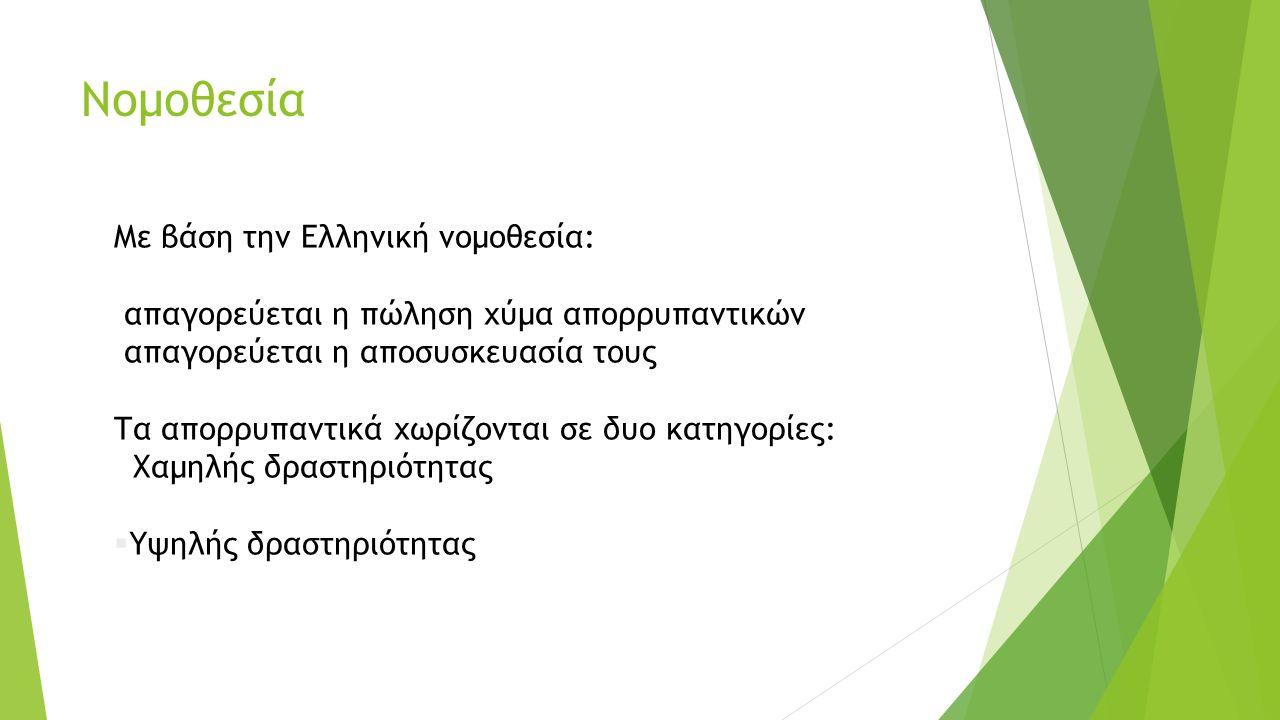 Νομοθεσία Με βάση την Ελληνική νομοθεσία: απαγορεύεται η πώληση χύμα απορρυπαντικών απαγορεύεται η αποσυσκευασία τους Τα απορρυπαντικά χωρίζονται σε δυο κατηγορίες: Χαμηλής δραστηριότητας  Υψηλής δραστηριότητας