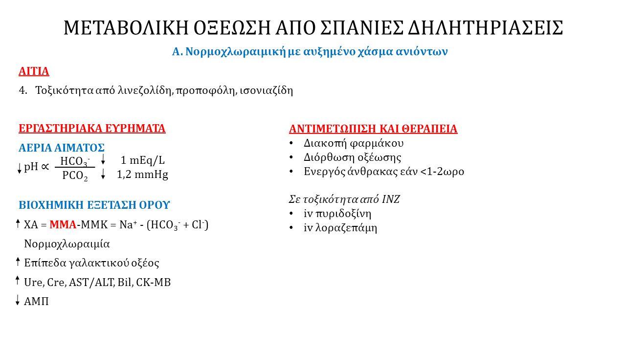 ΜΕΤΑΒΟΛΙΚΗ ΟΞΕΩΣΗ ΑΠΟ ΣΠΑΝΙΕΣ ΔΗΛΗΤΗΡΙΑΣΕΙΣ HCO 3 - PCO 2 1 mEq/L 1,2 mmHg ΑΝΤΙΜΕΤΩΠΙΣΗ ΚΑΙ ΘΕΡΑΠΕΙΑ Διακοπή φαρμάκου Διόρθωση οξέωσης Ενεργός άνθρακας εάν <1-2ωρο Σε τοξικότητα από ΙΝΖ iv πυριδοξίνη iv λοραζεπάμη