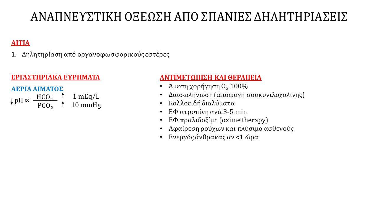 HCO 3 - PCO 2 1 mEq/L 10 mmHg ΑΝΤΙΜΕΤΩΠΙΣΗ ΚΑΙ ΘΕΡΑΠΕΙΑ Άμεση χορήγηση Ο 2 100% Διασωλήνωση (αποφυγή σουκυνιλοχολινης) Κολλοειδή διαλύματα ΕΦ ατροπίνη ανά 3-5 min ΕΦ πραλιδοξίμη (oxime therapy) Αφαίρεση ρούχων και πλύσιμο ασθενούς Ενεργός άνθρακας αν <1 ώρα ΑΝΑΠΝΕΥΣΤΙΚΗ ΟΞΕΩΣΗ ΑΠΟ ΣΠΑΝΙΕΣ ΔΗΛΗΤΗΡΙΑΣΕΙΣ