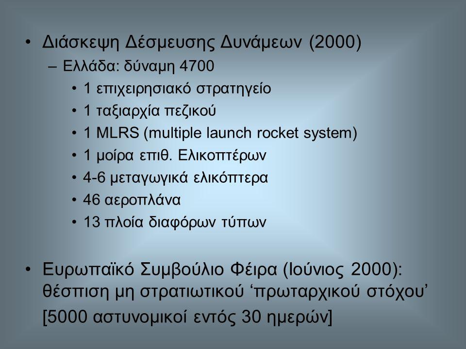Διάσκεψη Δέσμευσης Δυνάμεων (2000) –Ελλάδα: δύναμη 4700 1 επιχειρησιακό στρατηγείο 1 ταξιαρχία πεζικού 1 MLRS (multiple launch rocket system) 1 μοίρα