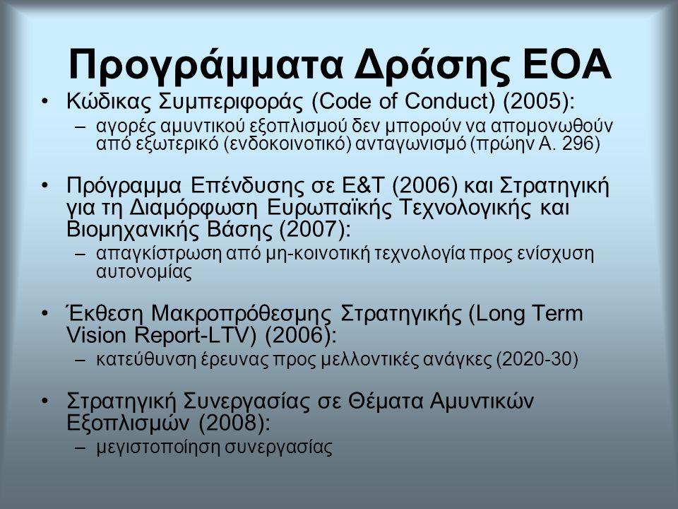 Προγράμματα Δράσης ΕΟΑ Κώδικας Συμπεριφοράς (Code of Conduct) (2005): –αγορές αμυντικού εξοπλισμού δεν μπορούν να απομονωθούν από εξωτερικό (ενδοκοινοτικό) ανταγωνισμό (πρώην Α.