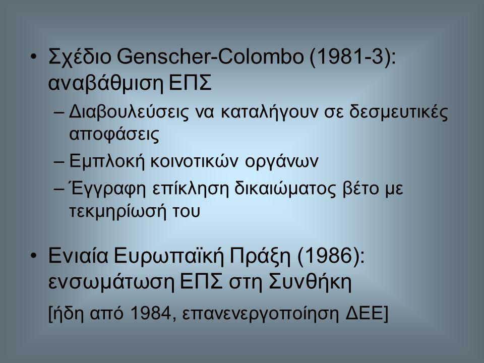 Σχέδιο Genscher-Colombo (1981-3): αναβάθμιση ΕΠΣ –Διαβουλεύσεις να καταλήγουν σε δεσμευτικές αποφάσεις –Εμπλοκή κοινοτικών οργάνων –Έγγραφη επίκληση δικαιώματος βέτο με τεκμηρίωσή του Ενιαία Ευρωπαϊκή Πράξη (1986): ενσωμάτωση ΕΠΣ στη Συνθήκη [ήδη από 1984, επανενεργοποίηση ΔΕΕ]
