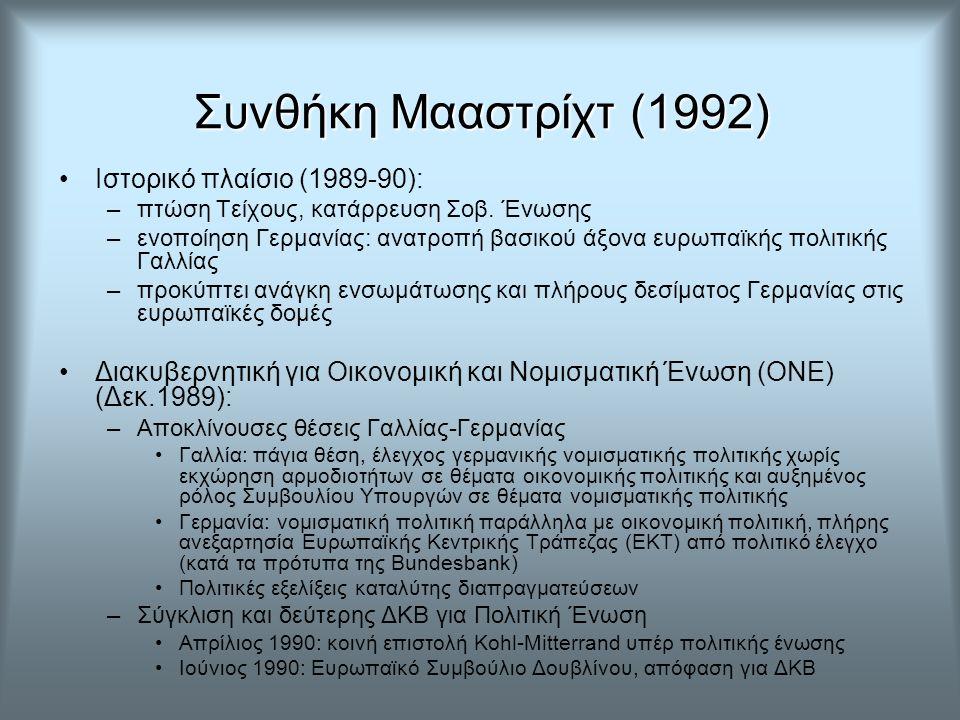 Συνθήκη Μααστρίχτ (1992) Ιστορικό πλαίσιο (1989-90): –πτώση Τείχους, κατάρρευση Σοβ. Ένωσης –ενοποίηση Γερμανίας: ανατροπή βασικού άξονα ευρωπαϊκής πο