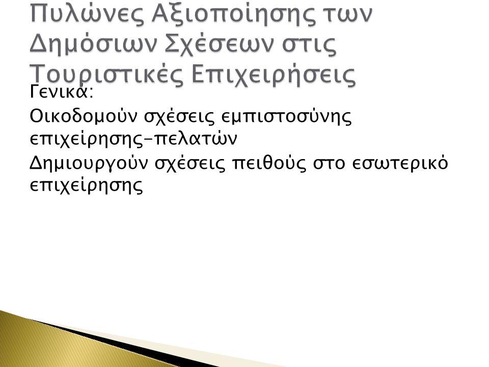  Στον τρόπο προώθησης ενός προιόντος  Στην οργάνωση της παραγωγής  (τεχνολογία αιχμής στα πεντάστερα ξενοδοχεία για το ειδικό επιχειρηματικό κοινό)  Στην προώθηση των πωλήσων (ανταγωνιστικές προσφορές)  Προώθηση της τουριστικής εικόνας (ολυμπιακοί αγώνες- αθλητικών γεγονότων- eurovision)